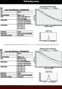refracting-lenses-1